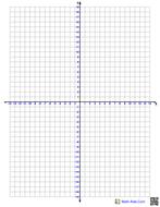 graphing_coordinate_plane qudrants I-IV.pdf