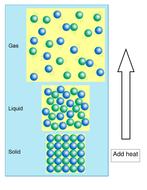 st of matter molecule visual.doc