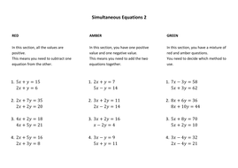 Simultaneous Equations By Elimination Worksheets By Jennasanderson
