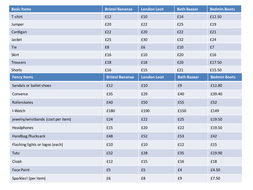 Uniform-design-sheet---Costs.pptx