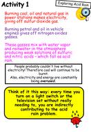 activity-sheets-for-acid-rain-exploration.pptx