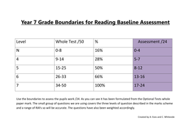 Lesson-5-Year-7-Grade-Boundaries-for-Reading-Baseline-Assessment.pdf