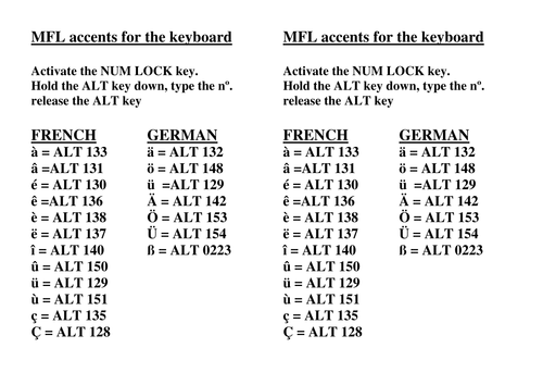 French german qwerty keyboard accents by judith5 teaching french german qwerty keyboard accents by judith5 teaching resources tes spiritdancerdesigns Images