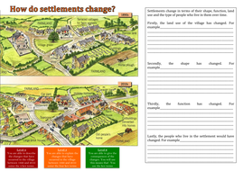 Settlement-village-change-WS.docx