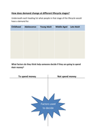 Lifecycle-and-money-task.docx