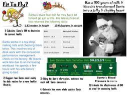 Santa's BMI