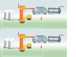 P1 Energy and Electricity SOW part 1
