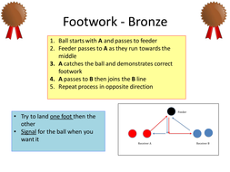 Netball skills circuit - differentiated