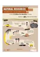 L7---Resource-Curse-Sheet.docx