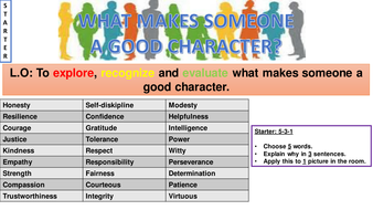 Character Education and British Values - Year 11