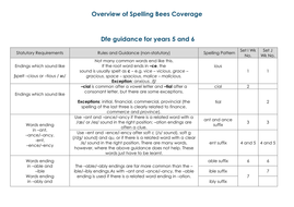 Breakdown-of-Year-5-and-6-2014-spelling-curriculum-and-weekly-spelling-lists.docx