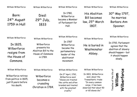 Lesson-6---Wilberforce-timeline-and-reasons-for-abolition-cut-out.docx