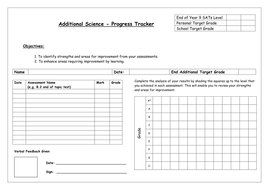 KS4-progress-trackers-for-Additional-Science-Book-insert.doc
