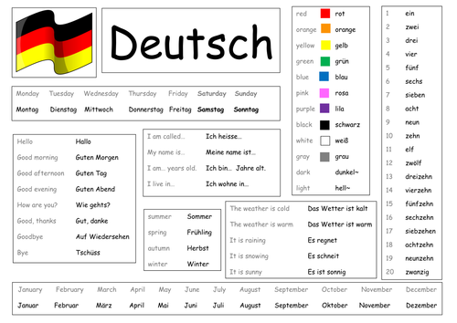 German phrase and vocabulary mat updated by longpom teaching german phrase and vocabulary mat updated by longpom teaching resources tes m4hsunfo