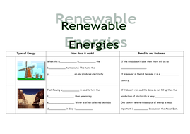 close-activity-renewable-energy.docx