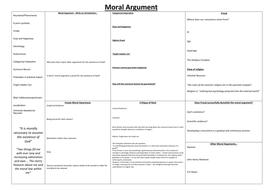 Moral_Mind_Map.docx