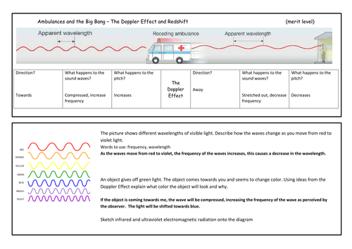The Doppler Effect By Sp6281 Teaching Resources Tes