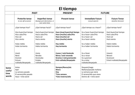 EM1.5-weather-vocab.doc