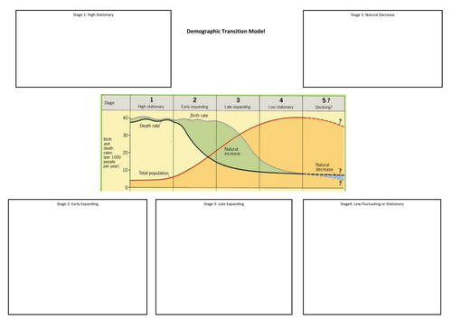 All Worksheets » Transition To Secondary School Worksheets - Free ...