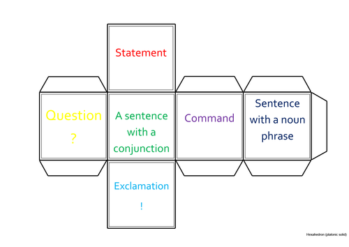 Sentence Types Statement question command exclamation by – Sentence Type Worksheets