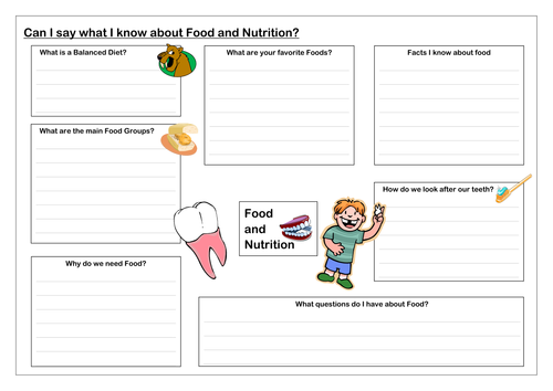 Food Nutrition Year 3 by cthulhu Teaching Resources Tes – Nutrition Worksheets for Middle School