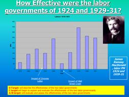 Lesson-21-Comparison-Labour-1924-and-1929-31.pptx