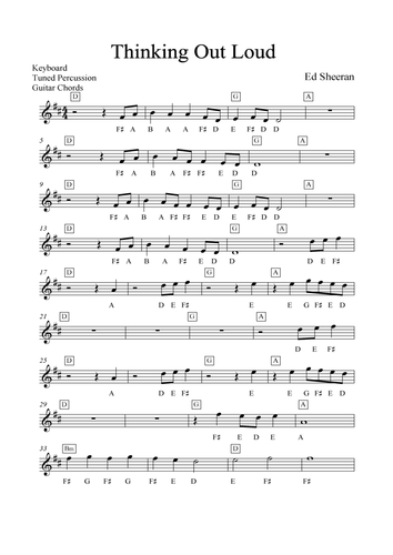 Class Arrangement: \'Thinking Out Loud\' Ed Sheeran by parkecp ...