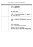 Levels Card Sort (Answers).docx
