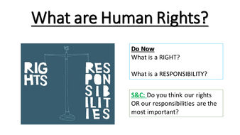 What are Human Rights.pptx