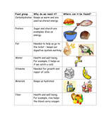 L1 Diet and exercise Food_groups_card_sort.doc