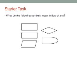 Grade 9 Flowcharts Lesson 3.pptx