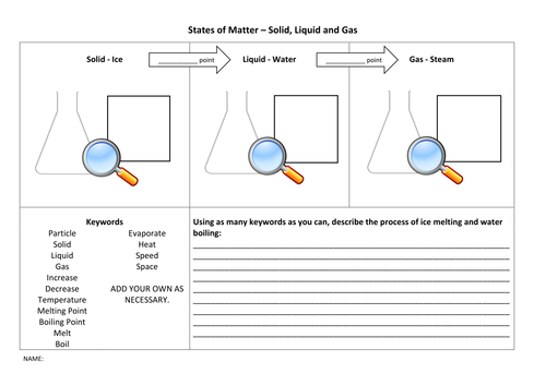 states of matter worksheet particle model by lewistull Teaching – Changes in Matter Worksheets
