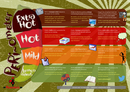 Nandos Takeaway Homework Menu.docx