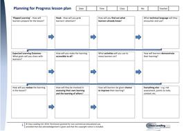 Planning for Progress Lesson Plan