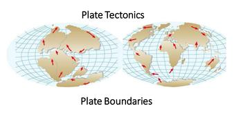 Plate Tectonics, Types of Plate Boundaries
