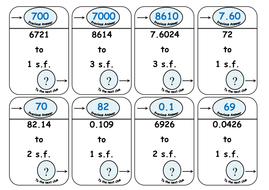 significant figures loopcards