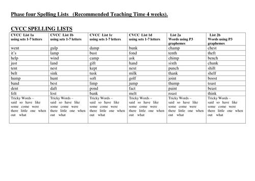 All Worksheets Year 4 Spelling Test Worksheets Free Printable – Spelling Homework Worksheets