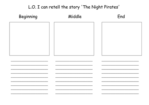 Pirates Year 2 Stories with a familiar setting by missgallagher86 – Story Setting Worksheets