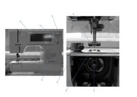 name parts of the sewing machine - bernina machine