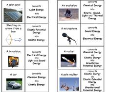 Energy transfers card sort