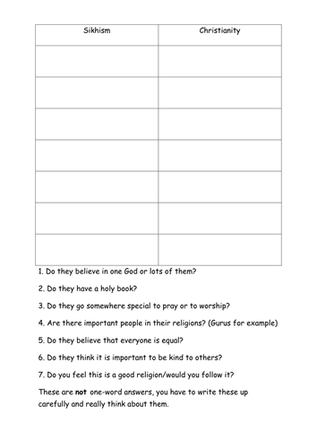 Year 5 Sikhism resources by gheath11 - Teaching Resources - Tes