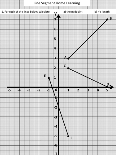 Midpoint and length of a line segment