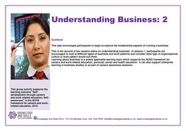 Understanding Business Part 2
