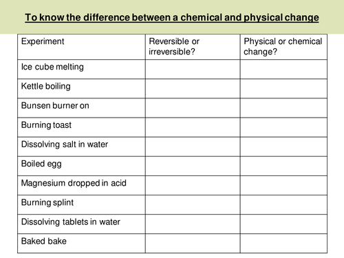 Introducing chemical and physical changes by lrcathcart Teaching – Physical and Chemical Properties Worksheet
