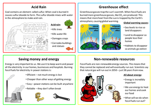 Impact of burning fossil fuels - factsheet by neanderthalchick ...