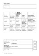 Practical Skills Feedback Sheets
