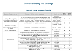 Breakdown of Year 3 and 4 2014 spelling curriculum and weekly spelling lists.docx