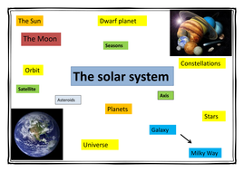 the solar system placemat.docx