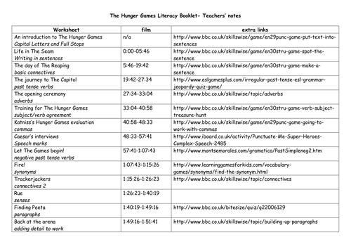 The Hunger Games literacy and grammar booklet by anon1 Teaching – Hunger Games Worksheets