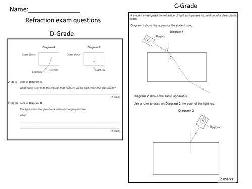 Worksheet Refraction Worksheet Ks3 aqa p1 5 waves by wondercaliban teaching resources tes